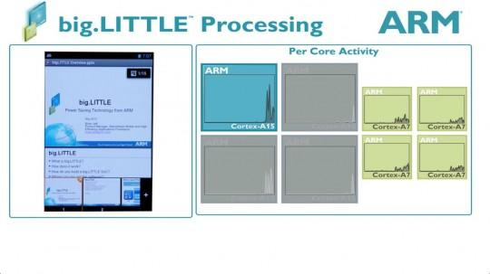 Samsung Exynos 5 octa-core processor shows off multi-processing capability on video