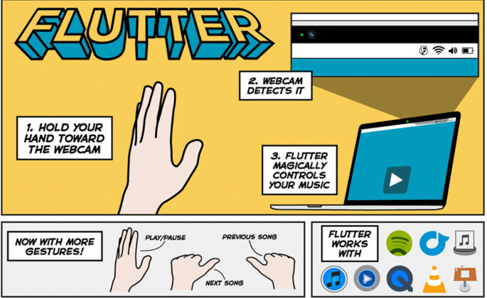 "Google buys Flutter ""Kinect for OS X"" motion-tracking developer"