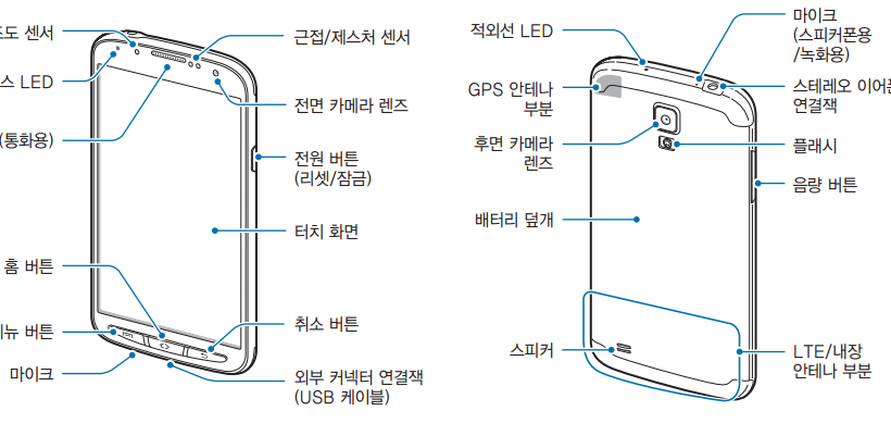 Samsung Galaxy S4 Active LTE-A leaked for SKT