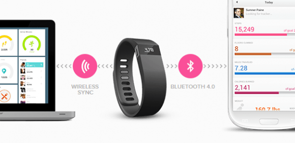fitbitconnection