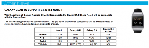 galaxy_gear_update_schedule_leak