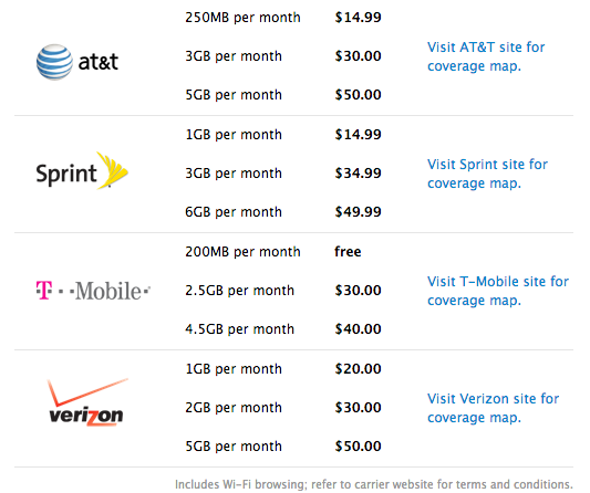 ipad_2013_lte_pricing