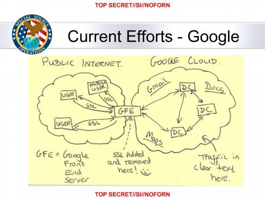 NSA secretly taps Google, Yahoo data transmission worldwide