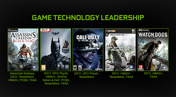 nvidia-geforce-gtx-battlebox-game-technology-v3-640px