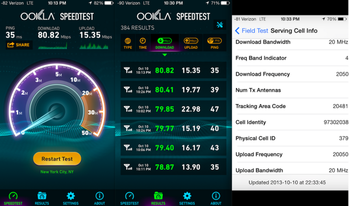 Verizon LTE network running 80 Mbps discovered in New York