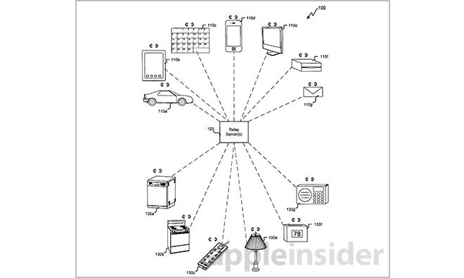 Apple patent automates your life via locations, devices, tasks