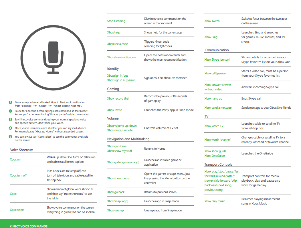 Xbox One voice and gesture command cheat sheets available - SlashGear