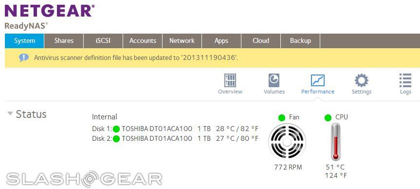 NETGEAR ReadyNAS RN102 Review - SlashGear
