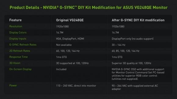 GEFORCE-G-SYNC-Performance_Chart