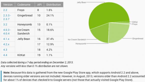 android_platform_share
