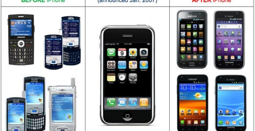 Apple motion seeks to renew bid to ban some Samsung products in US