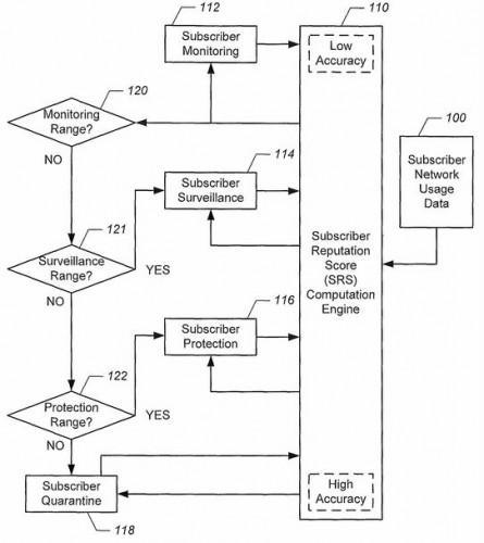 att-patent