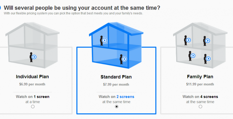Netflix SD option targets entry-level with big compromise
