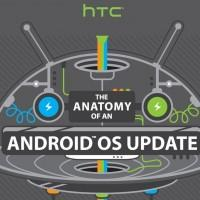 HTC details Android update process for KitKat-hungry owners