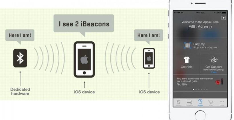 Apple Stores to use iBeacon tech to guide shoppers