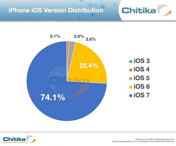 iphone_ios_versions