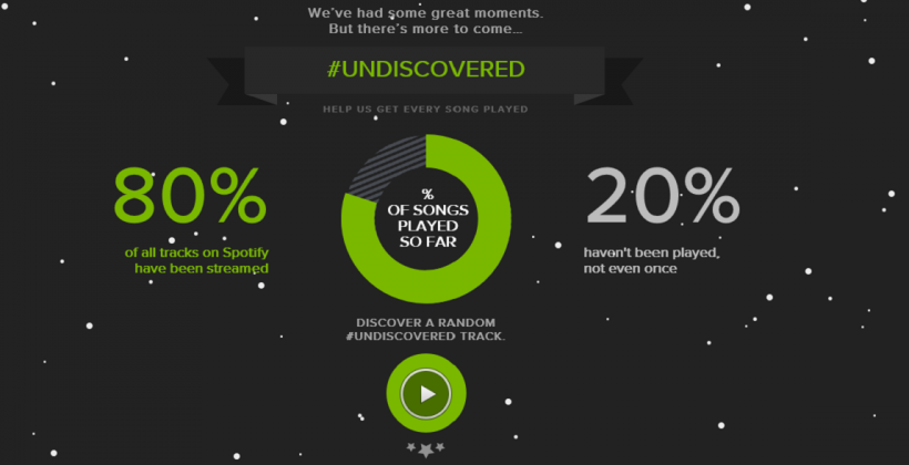 Spotify #undiscovered campaign gives never-played songs a little love