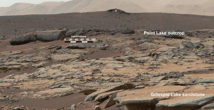 Life on Mars: Curiosity sends back first rock datings