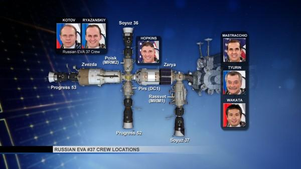 rs_eva_37_crew_locations