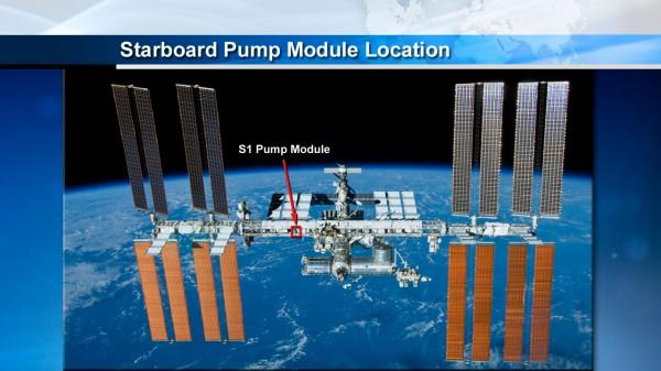 s1-pump-module-location-iss