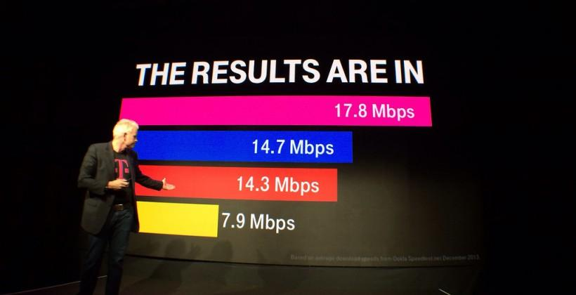 T-Mobile: Our LTE is faster, and AT&T needs to stop saying otherwise