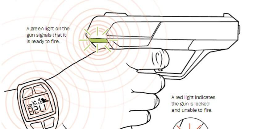 Armatix iP1 smart gun only fires if user is wearing a special watch