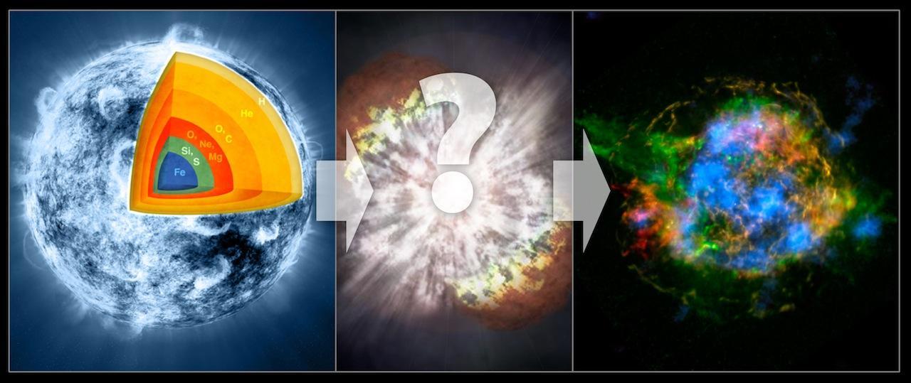 supernova-progression