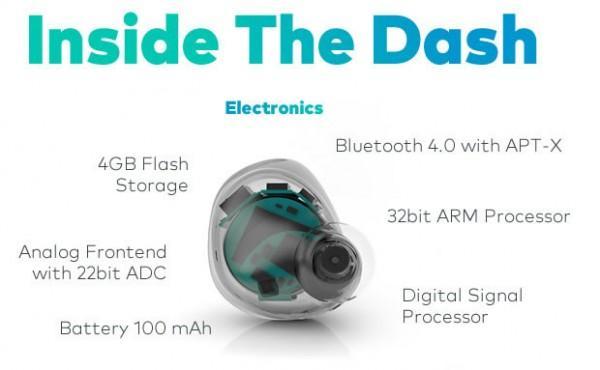 the-dash-2