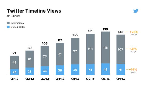 twitter-timeline-views