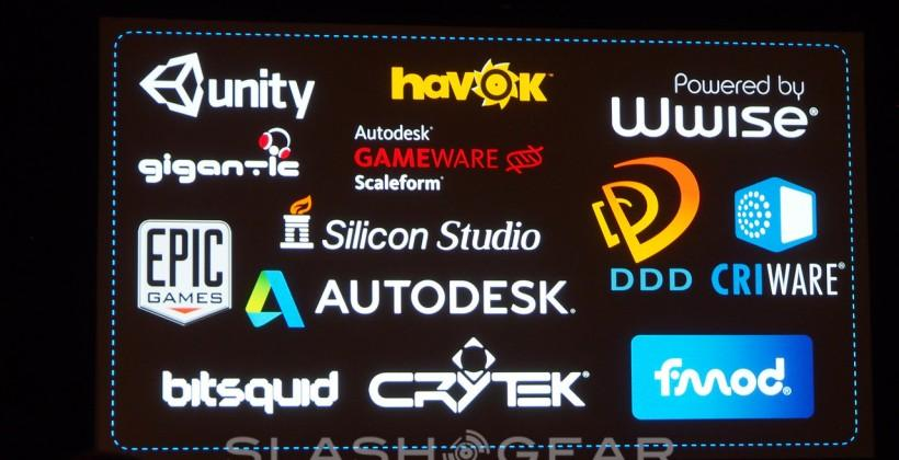 PS4 Project Morpheus partners announced: Virtual Reality gaming amped up