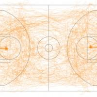 NBA player and ball movement visualized using sensors