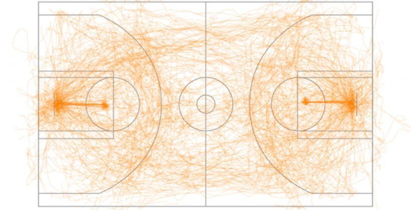 NBA player and ball movement visualized using sensors