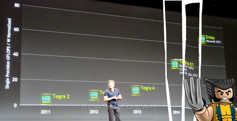 NVIDIA Tegra K1 successor: Erista, son of Logan, with Maxwell