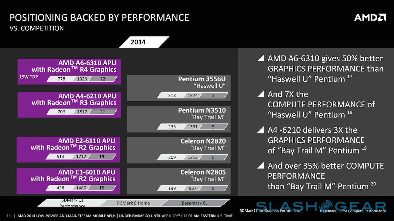 AMD 2014 notebook & tablet APUs add secure ARM brain - SlashGear