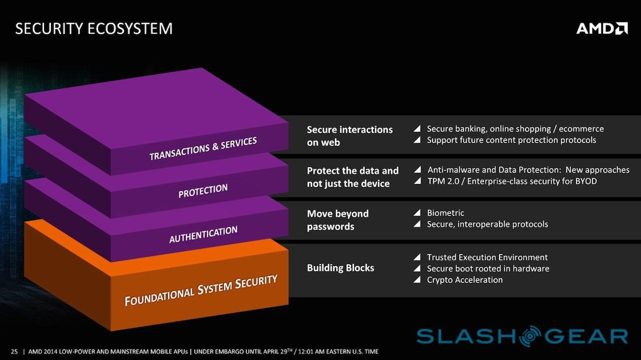 AMD 2014 notebook & tablet APUs add secure ARM brain - SlashGear