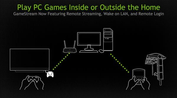 gamestream_pc