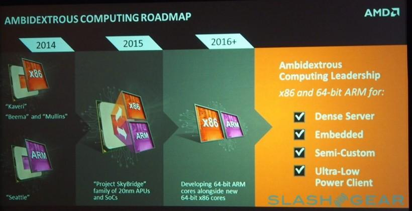 AMD Project Skybridge due 2015 as Seattle gives first demo