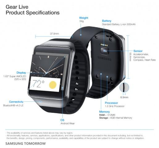 Gear-Live-Product-Specifications
