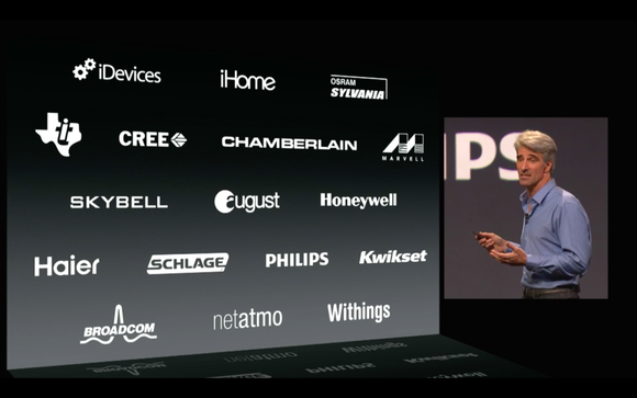 homekit-partners