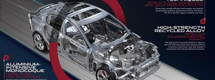 Jaguar XE hits a new milestone with 75MPG