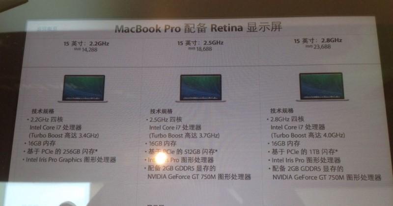 15-inch MacBook Pro refresh leak: 16 GB RAM, same price