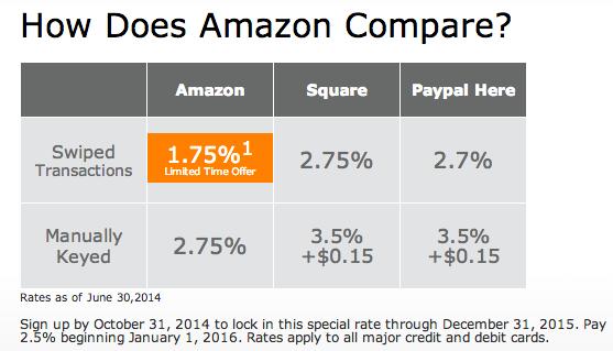 amazon-local-register-pricing