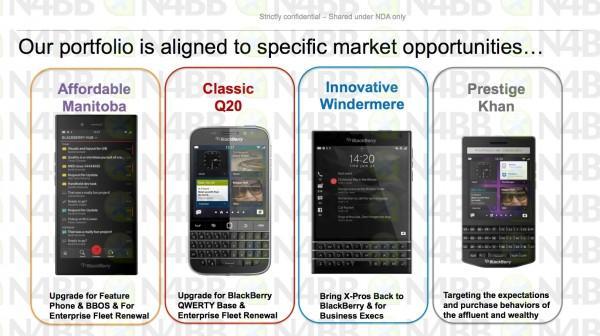 blackberry-roadmap-2014-2