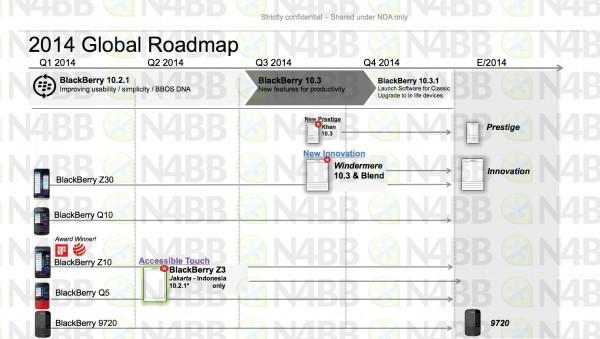 blackberry-roadmap-2014-3