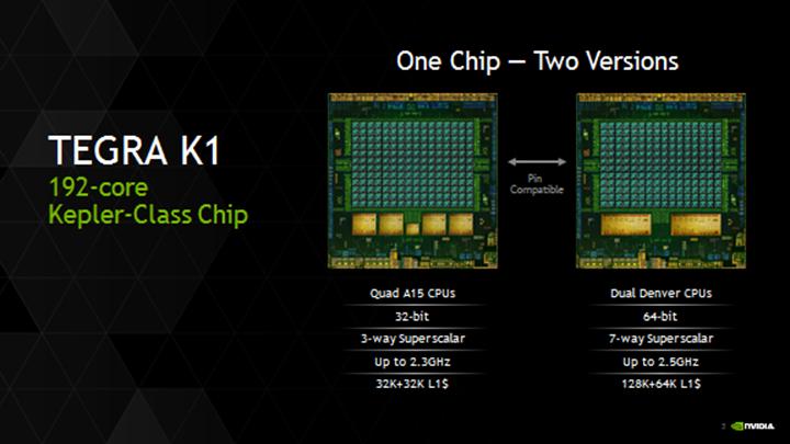 "NVIDIA details Tegra K1 ""Denver"": Tomorrow's Android superchip"