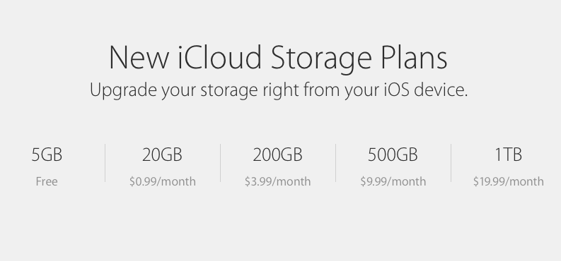 iCloud pricing confirmed — here's how it stacks up