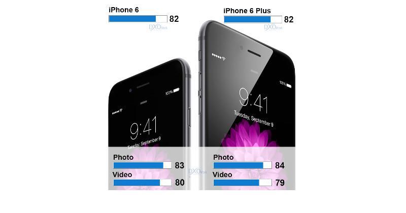 DxOMark crowns iPhone 6, iPhone 6 Plus as camera kings