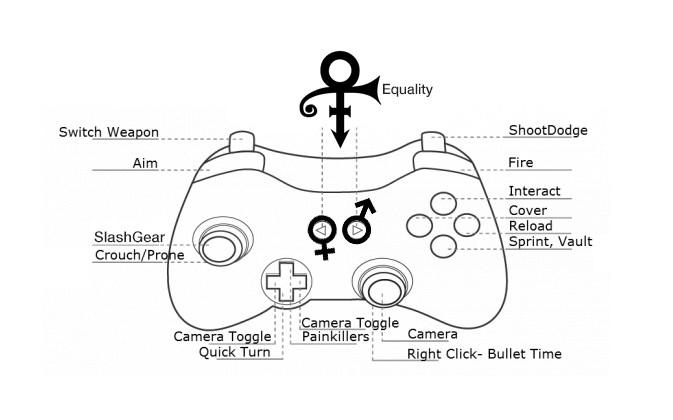 Surprise: females play video games too