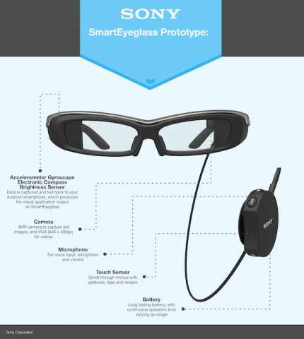 sony-smartglass-3