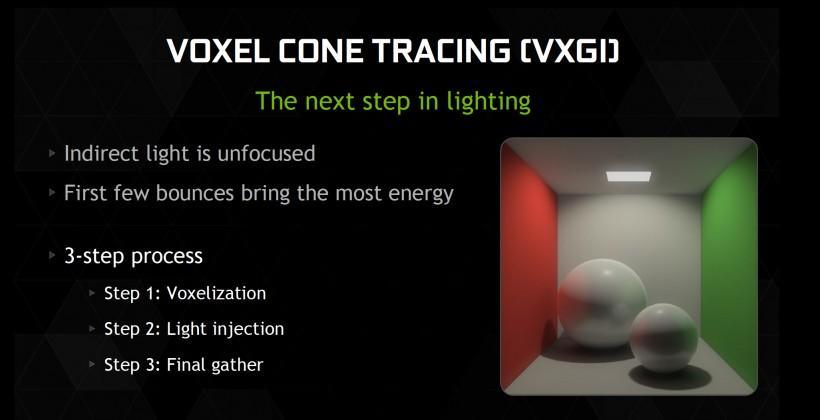 NVIDIA tackles lighting with VXGI